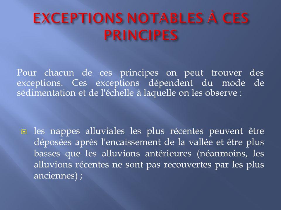 Pour chacun de ces principes on peut trouver des exceptions. Ces exceptions dépendent du mode de sédimentation et de l'échelle à laquelle on les obser