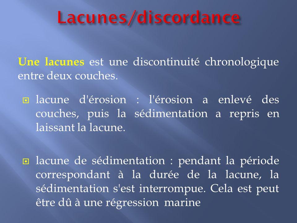 Une lacunes est une discontinuité chronologique entre deux couches.  lacune d'érosion : l'érosion a enlevé des couches, puis la sédimentation a repri