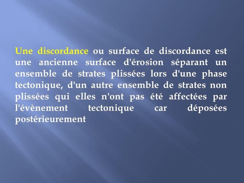 Une discordance ou surface de discordance est une ancienne surface d'érosion séparant un ensemble de strates plissées lors d'une phase tectonique, d'u