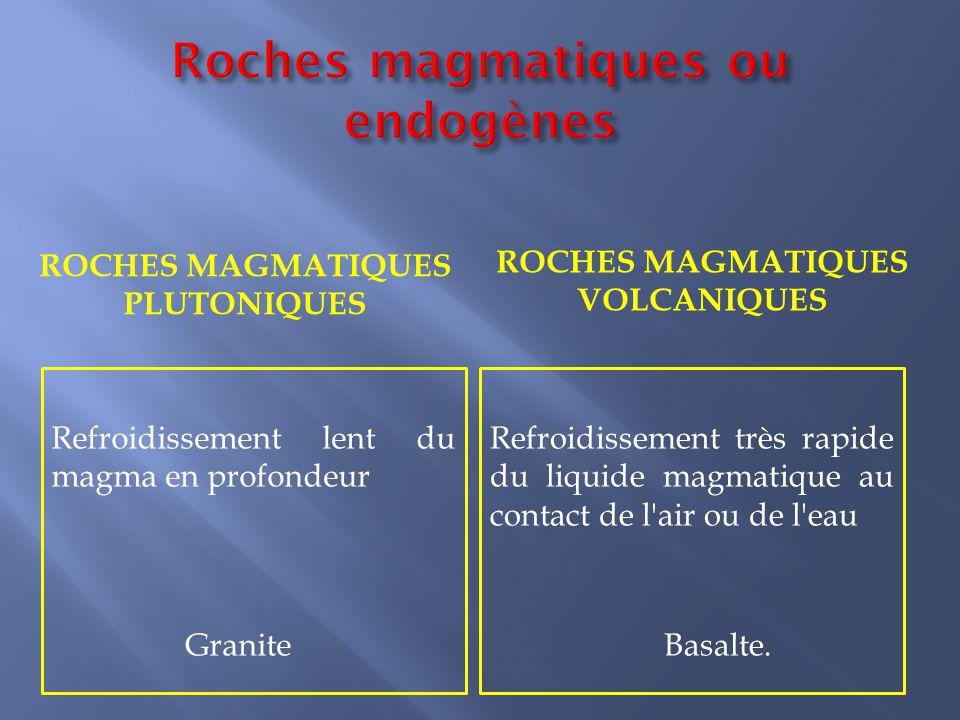 ROCHES MAGMATIQUES PLUTONIQUES ROCHES MAGMATIQUES VOLCANIQUES Refroidissement lent du magma en profondeur Granite Refroidissement très rapide du liqui
