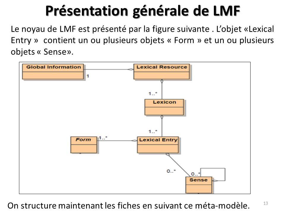 Présentation générale de LMF 13 Le noyau de LMF est présenté par la figure suivante.