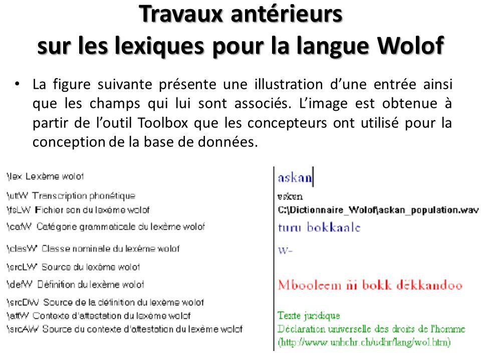 Travaux antérieurs sur les lexiques pour la langue Wolof La figure suivante présente une illustration d'une entrée ainsi que les champs qui lui sont associés.
