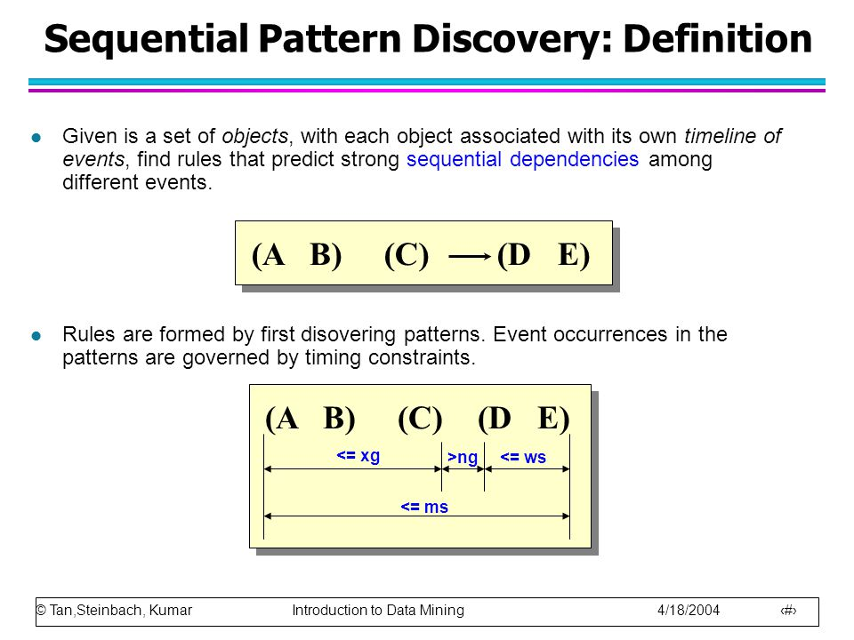 © Tan,Steinbach, Kumar Introduction to Data Mining 4/18/2004 27 Sequential Pattern Discovery: Definition l Given is a set of objects, with each object