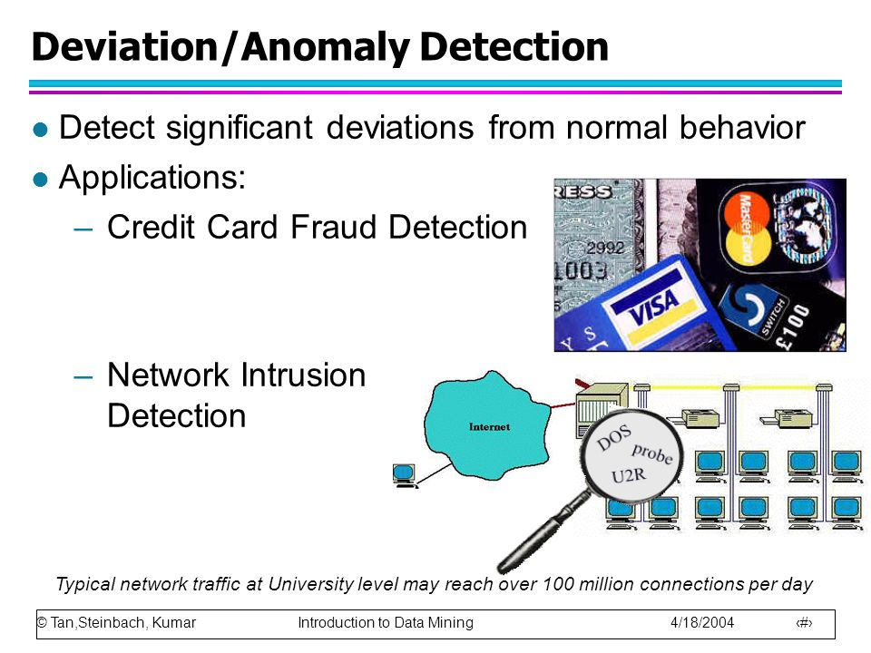 © Tan,Steinbach, Kumar Introduction to Data Mining 4/18/2004 30 Deviation/Anomaly Detection l Detect significant deviations from normal behavior l App
