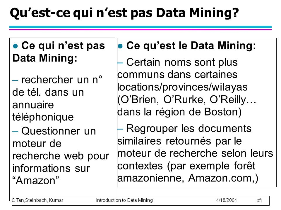 © Tan,Steinbach, Kumar Introduction to Data Mining 4/18/2004 6 Qu'est-ce qui n'est pas Data Mining.