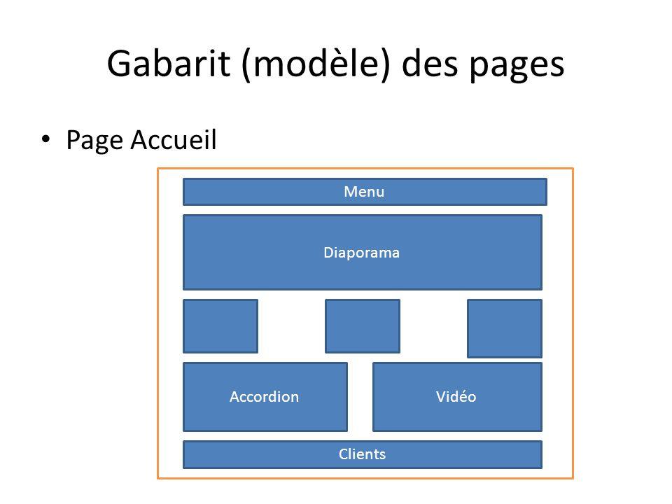 Gabarit (modèle) des pages Page Accueil Menu Diaporama AccordionVidéo Clients