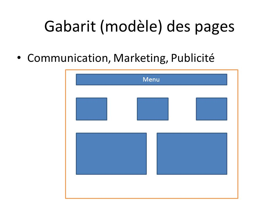 Gabarit (modèle) des pages Communication, Marketing, Publicité Menu