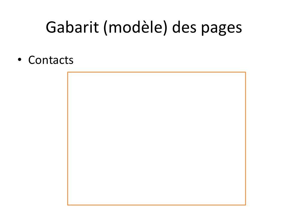 Gabarit (modèle) des pages Contacts