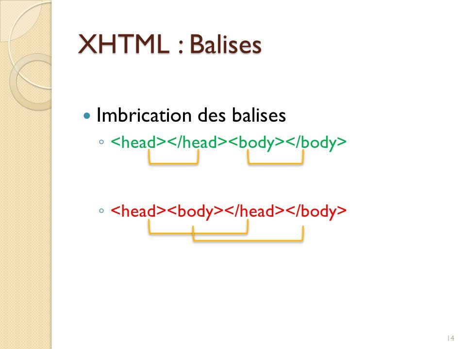 XHTML : Balises Imbrication des balises ◦ 14