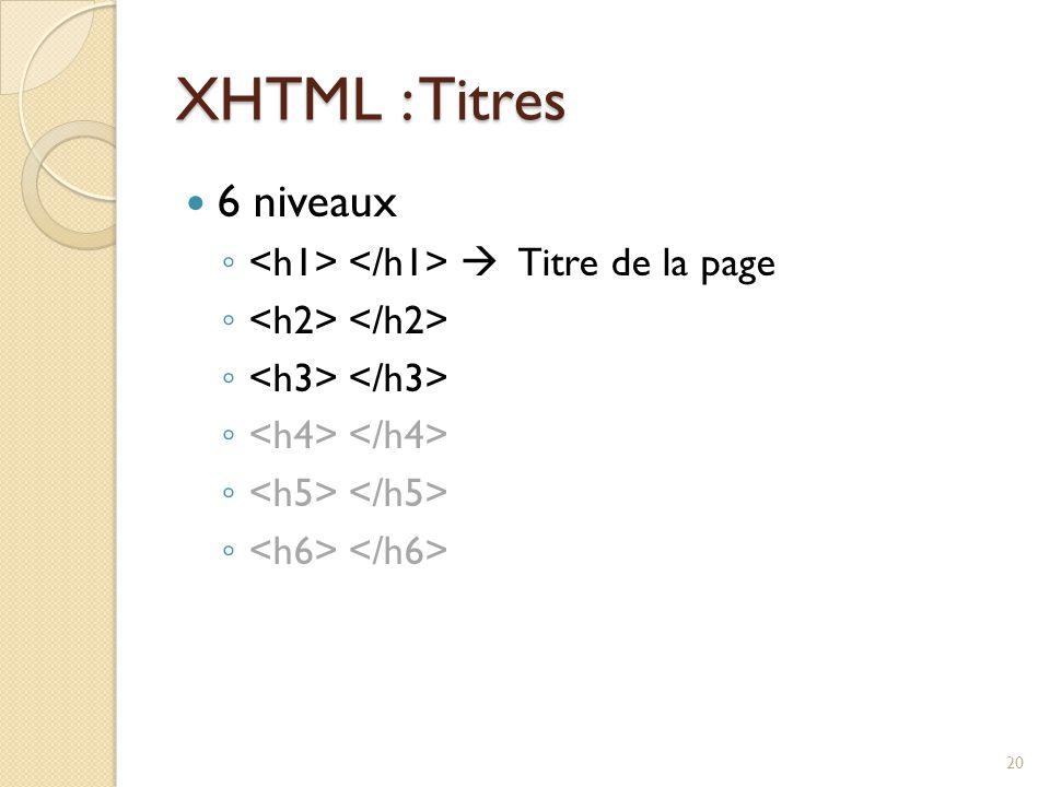 XHTML : Titres 6 niveaux ◦  Titre de la page ◦ 20