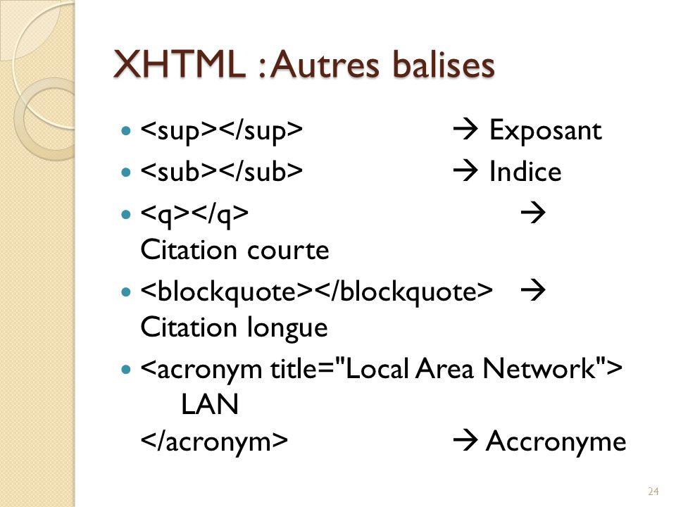 XHTML : Autres balises  Exposant  Indice  Citation courte  Citation longue LAN  Accronyme 24