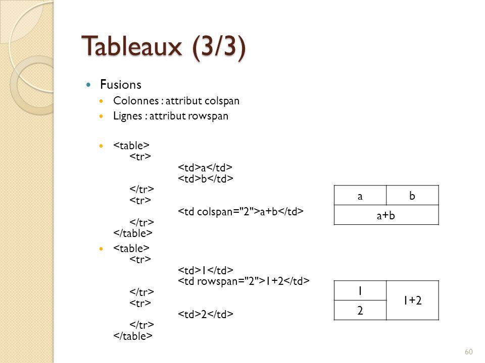 Tableaux (3/3) Fusions Colonnes : attribut colspan Lignes : attribut rowspan a b a+b 1 1+2 2 ab a+b 1 1+2 2 60