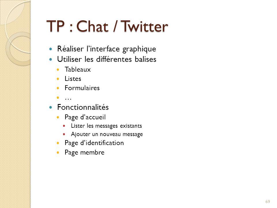 TP : Chat / Twitter Réaliser l'interface graphique Utiliser les différentes balises Tableaux Listes Formulaires … Fonctionnalités Page d'accueil Lister les messages existants Ajouter un nouveau message Page d'identification Page membre 69