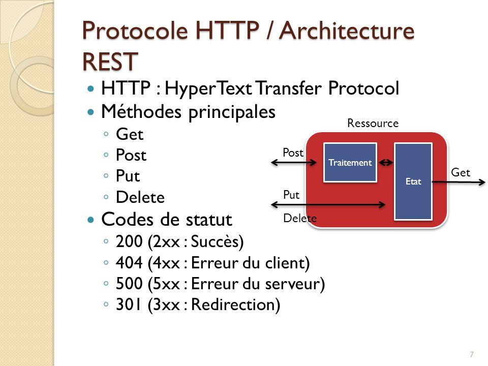 Protocole HTTP / Architecture REST HTTP : HyperText Transfer Protocol Méthodes principales ◦ Get ◦ Post ◦ Put ◦ Delete Codes de statut ◦ 200 (2xx : Succès) ◦ 404 (4xx : Erreur du client) ◦ 500 (5xx : Erreur du serveur) ◦ 301 (3xx : Redirection) Ressource Post Get Put Delete Traitement Etat 7