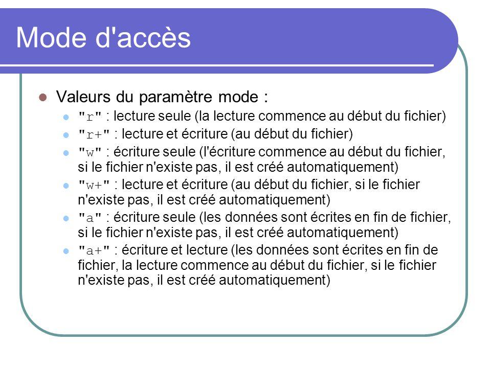 Mode d'accès Valeurs du paramètre mode :