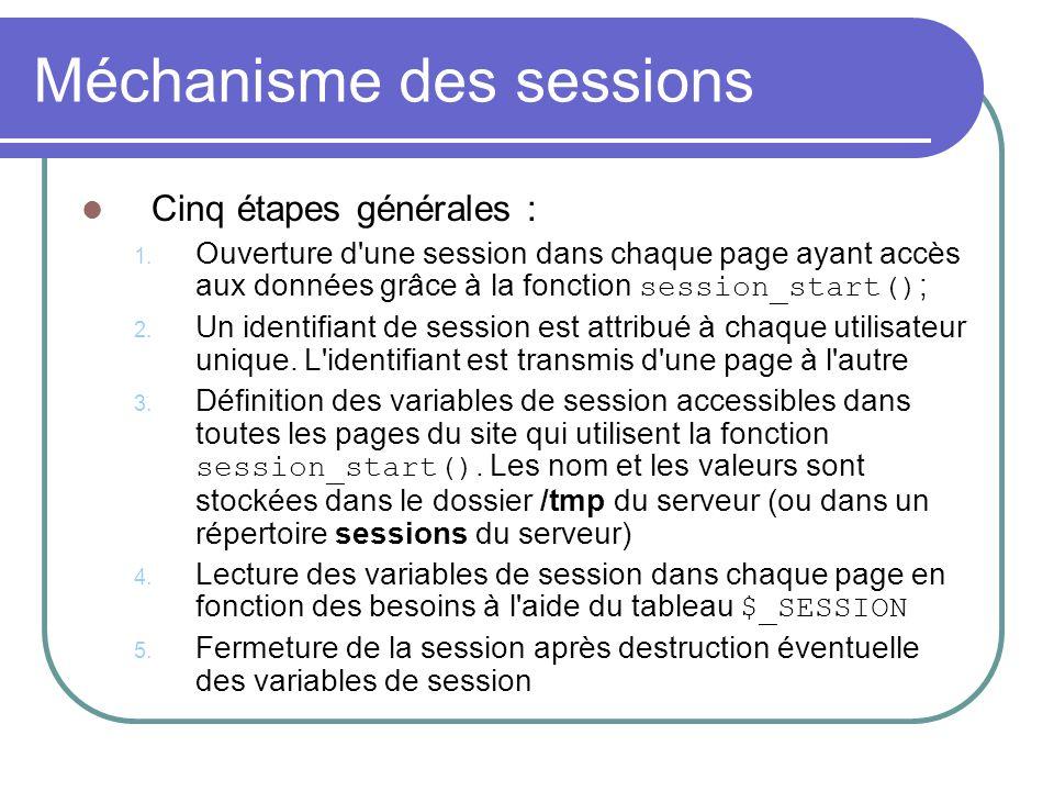 Méchanisme des sessions Cinq étapes générales : 1. Ouverture d'une session dans chaque page ayant accès aux données grâce à la fonction session_start(