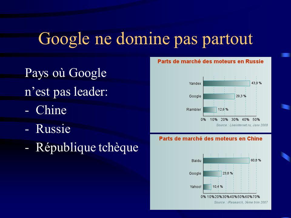Google ne domine pas partout Pays où Google n'est pas leader: -Chine -Russie -République tchèque