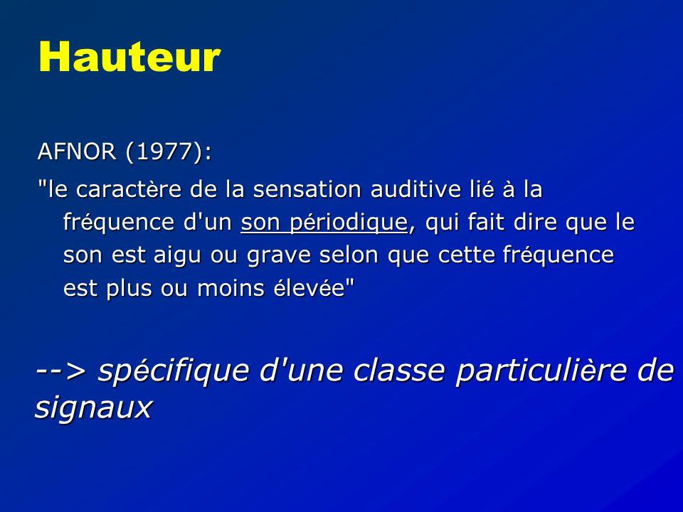 AFNOR (1977): le caract è re de la sensation auditive li é à la fr é quence d un son p é riodique, qui fait dire que le son est aigu ou grave selon que cette fr é quence est plus ou moins é lev é e Hauteur