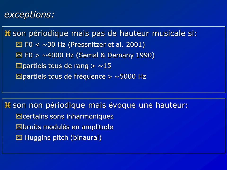  son p é riodique mais pas de hauteur musicale si: y F0 < ~30 Hz (Pressnitzer et al.