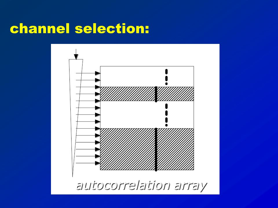 autocorrelation array channel selection: