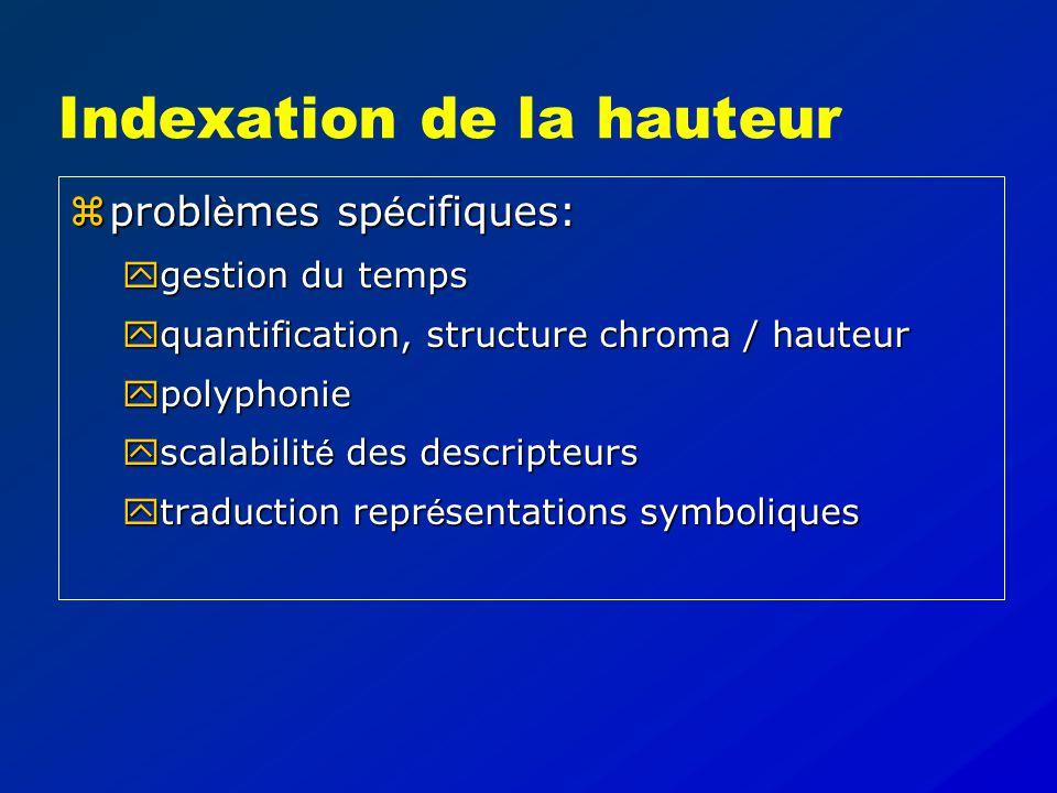 Indexation de la hauteur zobjectif: ydescription de documents sonores yapplications: recherche documents, navigation zpertinence perceptive ytout son