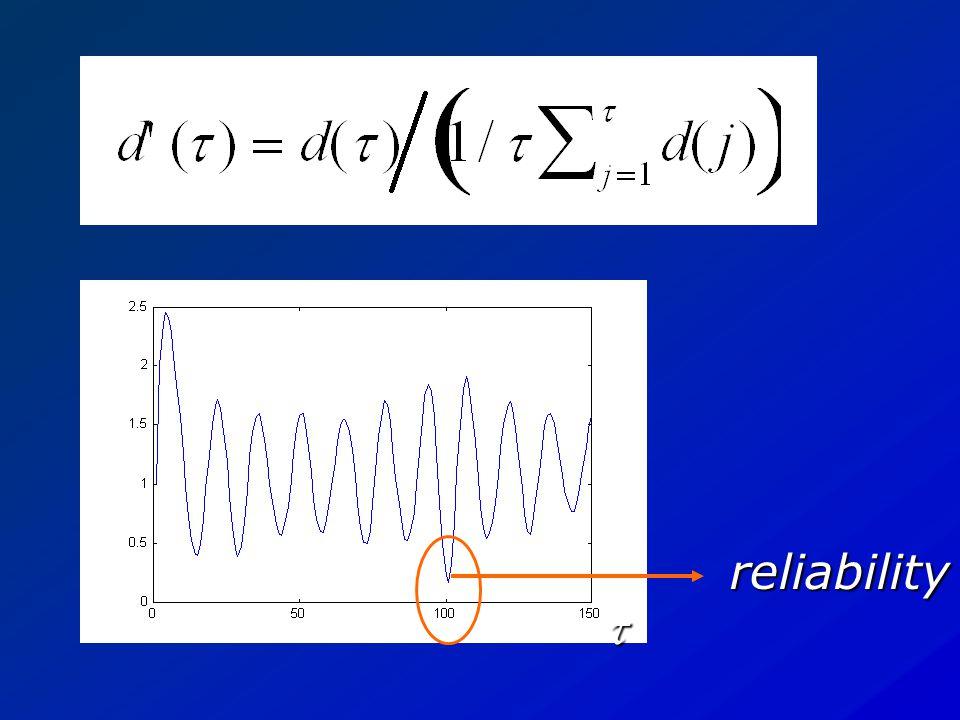 zgestion du temps: yhauteur (F0) varie en fonction du temps yquantification (notes) yintervalles sans hauteur (mesure de confiance)