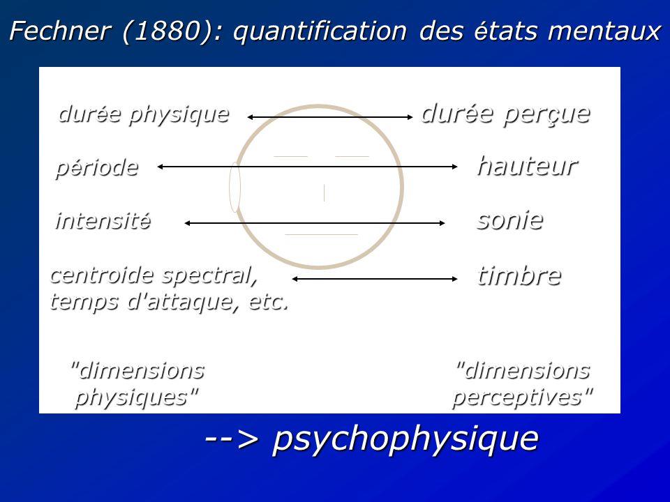 son sonie hauteur timbre dur é e per ç ue Fechner (1880): quantification des é tats mentaux dimensionsperceptives