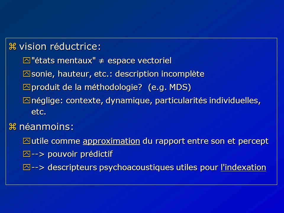  vision r é ductrice:  é tats mentaux ≠ espace vectoriel  sonie, hauteur, etc.: description incompl è te  produit de la m é thodologie.