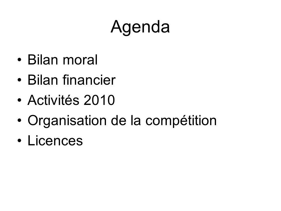 Agenda Bilan moral Bilan financier Activités 2010 Organisation de la compétition Licences