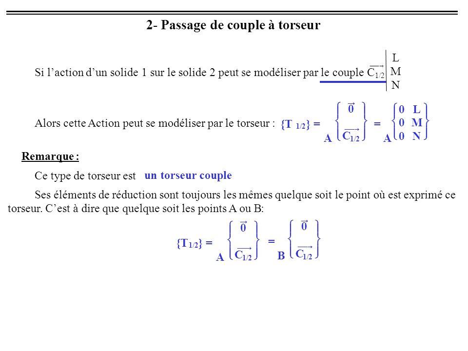 {T 1/2 } = A           0  C 1/2 = A          0 L 0 M 0 N 2- Passage de couple à torseur Si l'action d'un solide 1 sur le solide