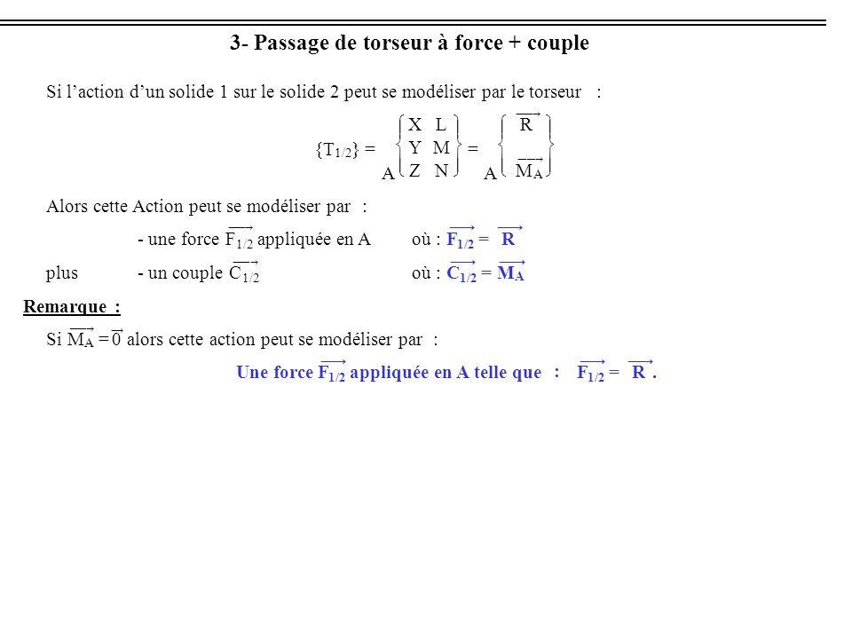  F 1/2 =  R  C =  M A Remarque : : : 3- Passage de torseur à force + couple Si l'action d'un solide 1 sur le solide 2 peut se modéliser pa