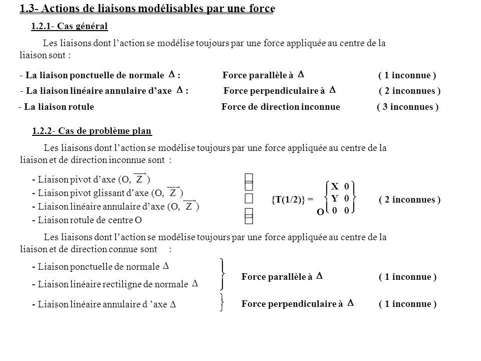 1.3- Actions de liaisonsmodélisables par une force 1.2.1- Cas général Les liaisons dont l'action se modélise toujours par une force appliquée au centr