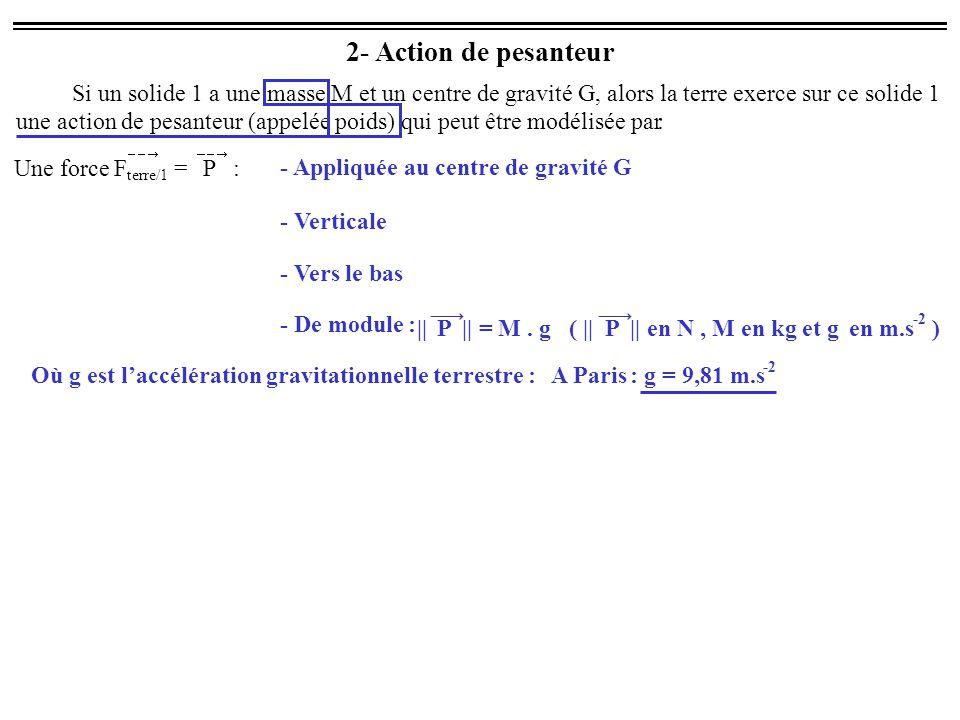 2- Action de pesanteur Si un solide 1 a une masse M et un centre de gravité G, alors la terre exerce sur ce solide 1 une action de pesanteur (appelée