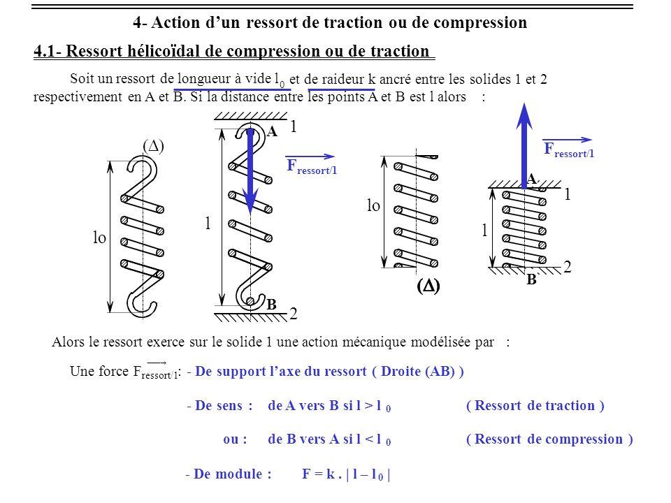 4- Action d'un ressort de traction ou de compression 4.1- Ressort hélicoïdal de compression ou de traction Soit un ressort de longueur à vide l 0 et d