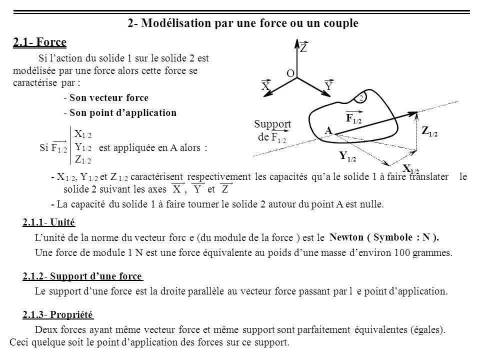1.3- Actions de liaisonsmodélisables par une force 1.2.1- Cas général Les liaisons dont l'action se modélise toujours par une force appliquée au centre de la liaison sont : - La liaison ponctuelle de normale  :Force parallèle à  ( 1 inconnue ) - La liaison linéaire annulaire d'axe  :Force perpendiculaire à  ( 2 inconnues ) - La liaison rotuleForce de direction inconnue( 3 inconnues ) 1.2.2- Cas de problème plan Les liaisons dont l'action se modélise toujours par une force appliquée au centre de la liaison et de direction inconnue sont : - Liaison pivot d'axe (O,  Z) - Liaison pivot glissant d'axe (O,  Z) - Liaison linéaire annulaire d'axe (O,  Z) - Liaison rotule de centre O     {T(1/2)} = O          X 0 Y 0 0 0 ( 2 inconnues ) Force parallèle à  ( 1 inconnue ) Les liaisons dont l'action se modélise toujours par une force appliquée au centre de la liaison et de direction connue sont : - Liaison ponctuelle de normale  - Liaison linéaire rectiligne de normale  - Liaison linéaire annulaire d 'axe        Force perpendiculaire à  ( 1 inconnue )