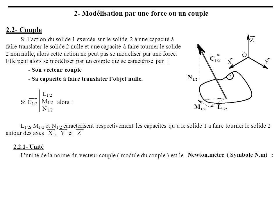2- Modélisation par une force ou un couple 2.2- Couple Si un couple  C 1/2 est défini par deux forces  F 1/2 et-  F 1/2 de vecteurs opposés, alors ce couple ne dépend que des deux vecteurs forceset de la distance entre les supports des deux forces.