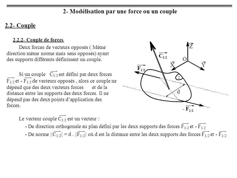 2- Modélisation par une force ou un couple 2.2- Couple Si un couple  C 1/2 est défini par deux forces  F 1/2 et-  F 1/2 de vecteurs opposés,