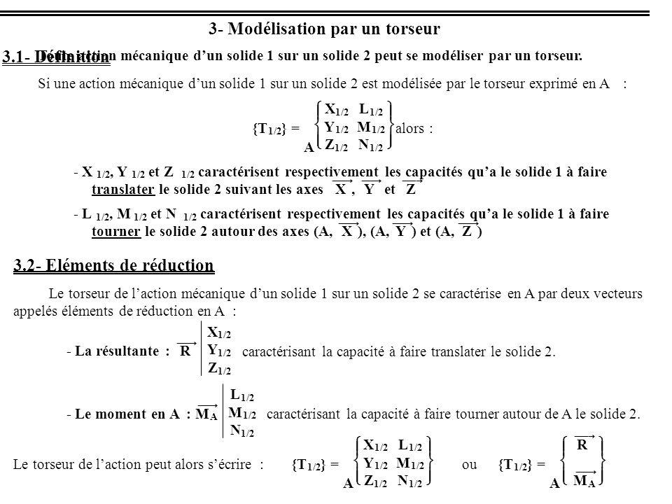 3- Modélisation par un torseur 3.2- Transport du torseur : Formule de Varignon ( mathématicien du XVIII ième ) Si un torseur peut s'exprimer en A par ses deux éléments de réduction :  R et  M A, alors il peut s'exprimer enB par les deux éléments de réduction  R et  M B tel que :  M B =  M A +  BA   R Cette formule du transport du moment caractérise le fait que, la capacité qu'a l'action mécanique à faire tourner le solide autour du point A, est différente de celle qu'elle a de faire tourner le solide autour du point B même si ces deux capacités sont liés.