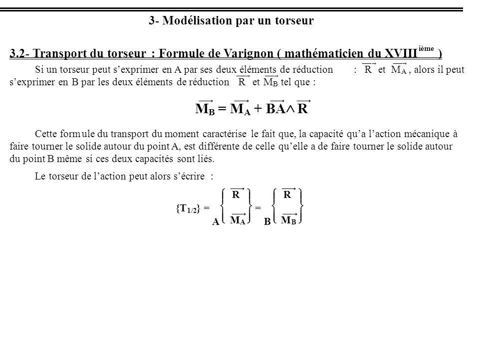 3- Modélisation par un torseur 3.2- Transport du torseur : Formule de Varignon ( mathématicien du XVIII ième ) Si un torseur peut s'exprimer en A par