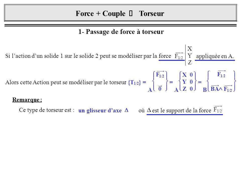 {T 1/2 } = A           0  C 1/2 = A          0 L 0 M 0 N 2- Passage de couple à torseur Si l'action d'un solide 1 sur le solide 2 peut se modéliser par le couple  C 1/2 L M N Alors cette Action peut se modéliser par le torseur : Remarque : Ce type de torseur est Ses éléments de réduction sont toujours les mêmes quelque soit le point où est exprimé ce torseur.
