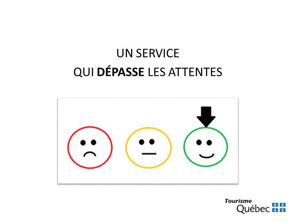 UN SERVICE QUI DÉPASSE LES ATTENTES