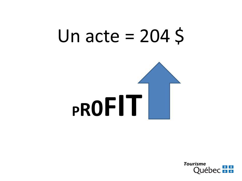 Un acte = 204 $ P R 0 F I T