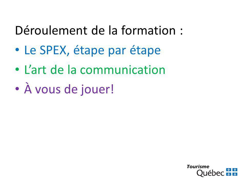 Déroulement de la formation : Le SPEX, étape par étape L'art de la communication À vous de jouer!