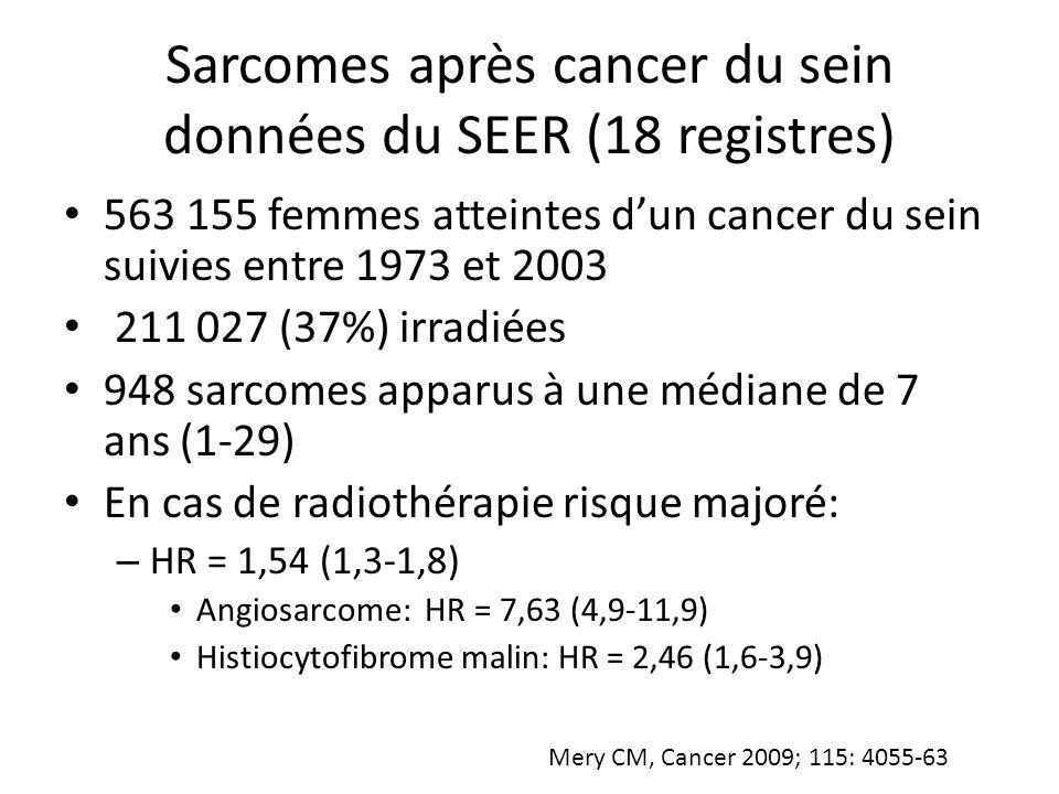 Sarcomes après cancer du sein données du SEER (18 registres) 563 155 femmes atteintes d'un cancer du sein suivies entre 1973 et 2003 211 027 (37%) irr