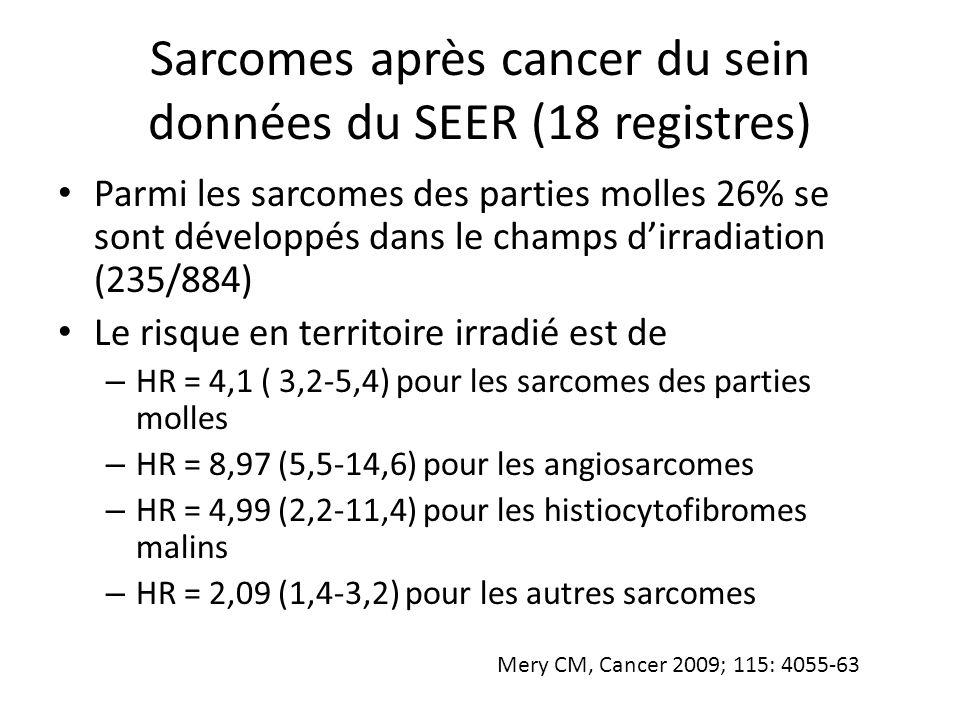 Sarcomes après cancer du sein données du SEER (18 registres) Parmi les sarcomes des parties molles 26% se sont développés dans le champs d'irradiation