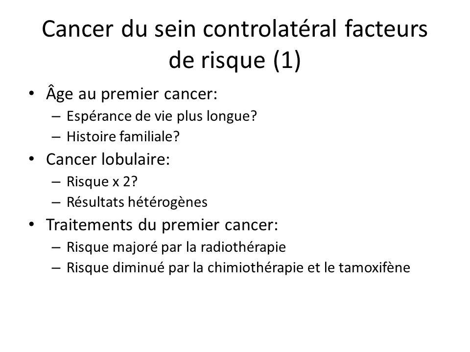 Cancer du sein controlatéral facteurs de risque (1) Âge au premier cancer: – Espérance de vie plus longue? – Histoire familiale? Cancer lobulaire: – R