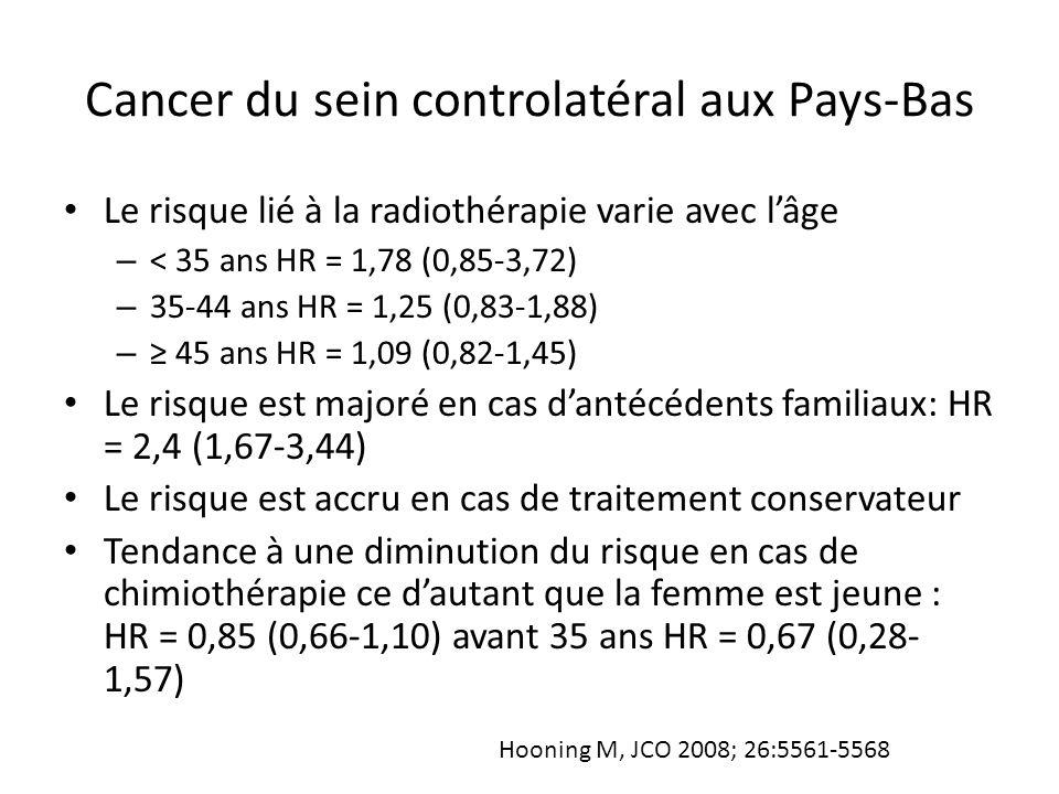Cancer du sein controlatéral aux Pays-Bas Le risque lié à la radiothérapie varie avec l'âge – < 35 ans HR = 1,78 (0,85-3,72) – 35-44 ans HR = 1,25 (0,