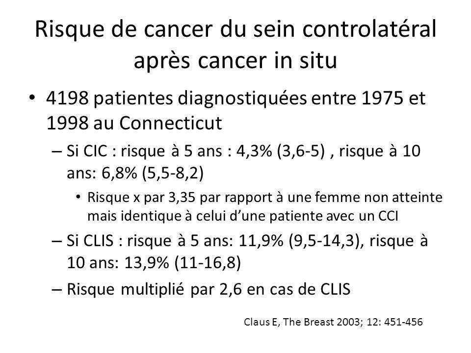 Risque de cancer du sein controlatéral après cancer in situ 4198 patientes diagnostiquées entre 1975 et 1998 au Connecticut – Si CIC : risque à 5 ans