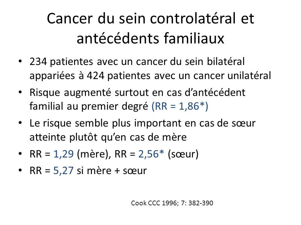 Cancer du sein controlatéral et antécédents familiaux 234 patientes avec un cancer du sein bilatéral appariées à 424 patientes avec un cancer unilatér