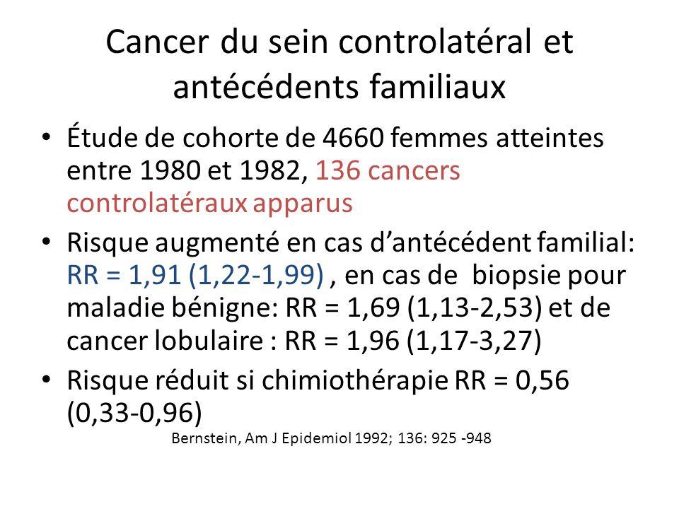 Cancer du sein controlatéral et antécédents familiaux Étude de cohorte de 4660 femmes atteintes entre 1980 et 1982, 136 cancers controlatéraux apparus
